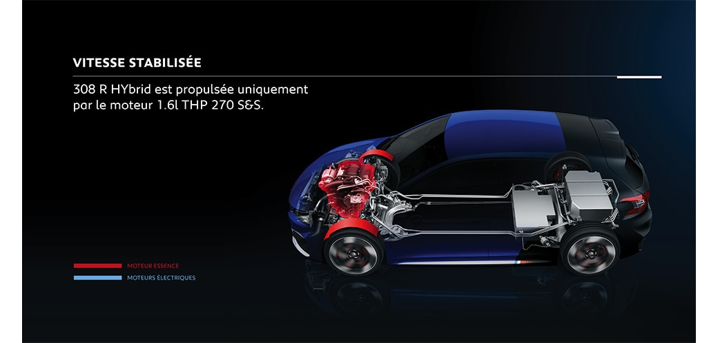 /image/61/3/motorisation_ultra_performante_2.172613.jpg